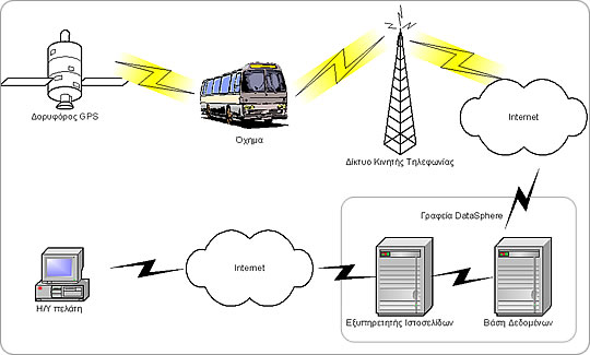 collection mobile network diagram pictures   diagramsimages of mobile phone network diagram diagrams